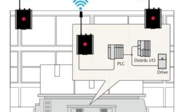 ProSoft WiFi router